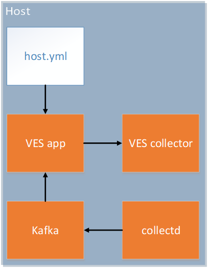 VES Application User Guide — BAROMETER Latest documentation
